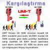 UTI85H+